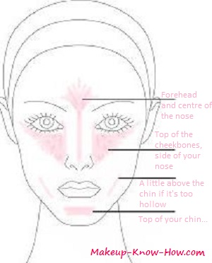 Contouring highlights