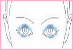 Eye Shadow Patterns