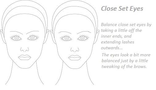 eyebrows for close set eyes