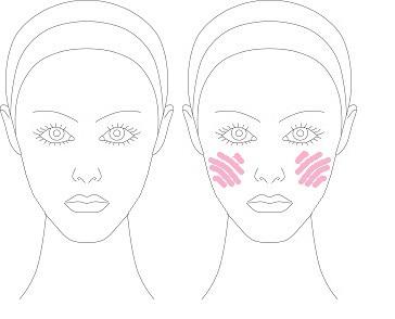 blush for heart face