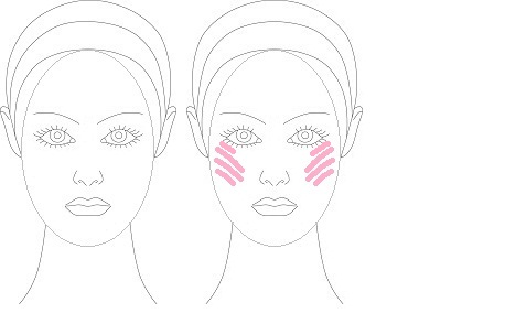 blush for oval face