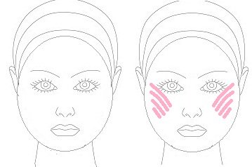 blush for round face