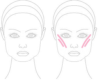 blush pattern for square shaped face